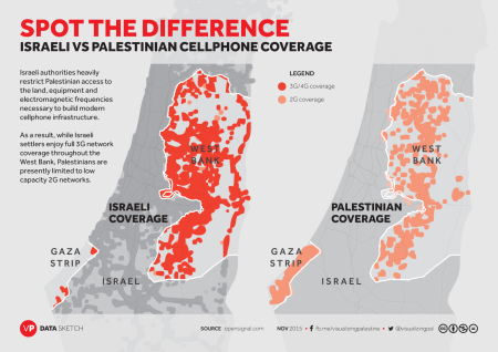 West Bank cellular coverage map