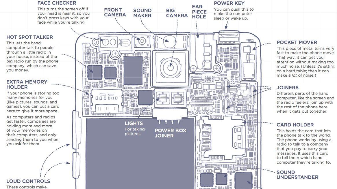 Munroe handcomputer