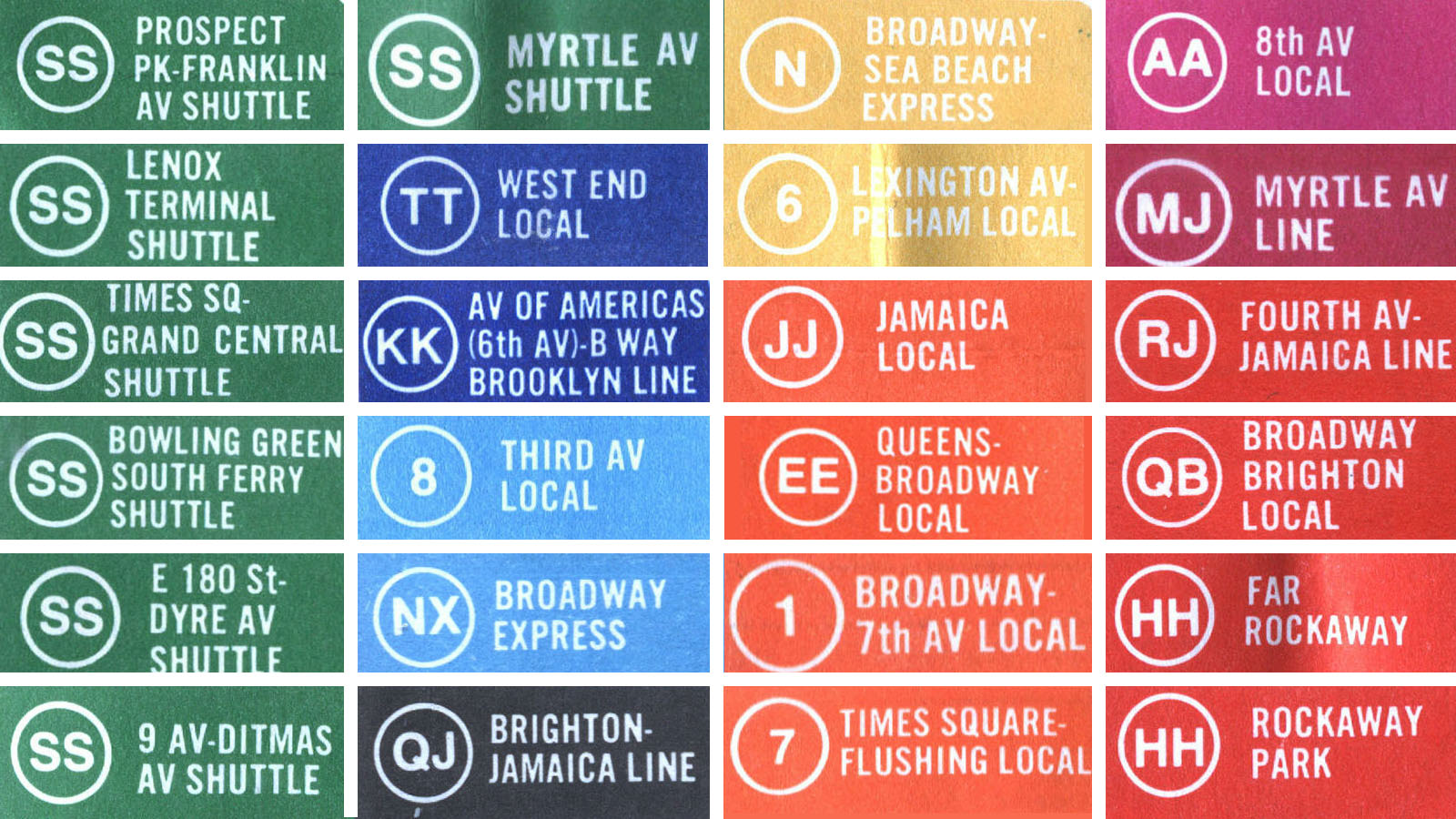 The History Behind New York City S Missing Subway Lines Quartz