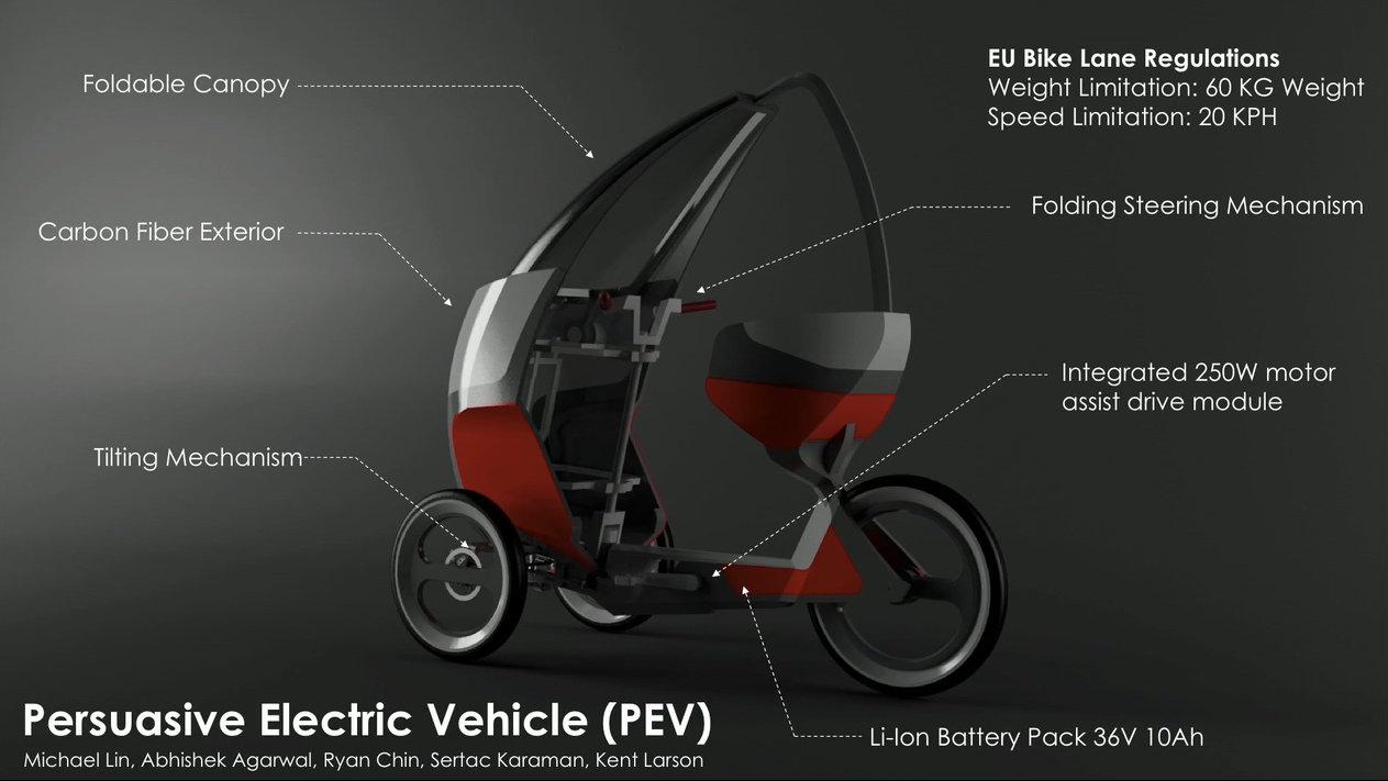 A Persuasive Electric Vehicle