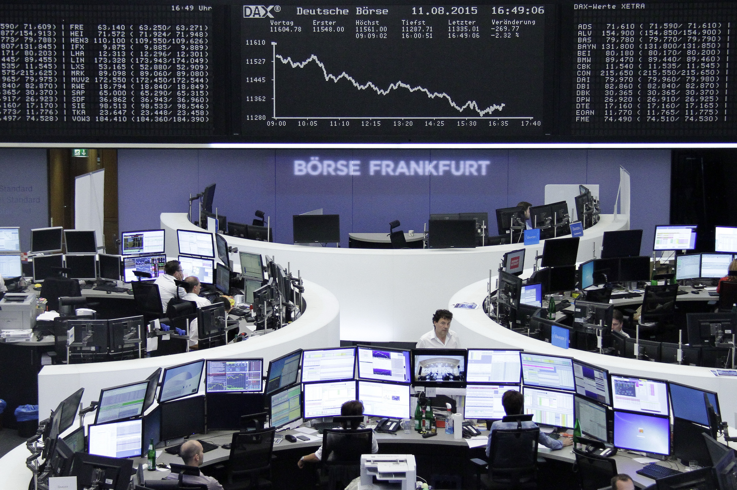 Traders are pictured at their desks in front of the DAX board at the stock exchange in Frankfurt, Germany August 11, 2015. European shares retreated on Tuesday, with carmakers and luxury goods stocks among the worst performers after China devalued its yuan currency.