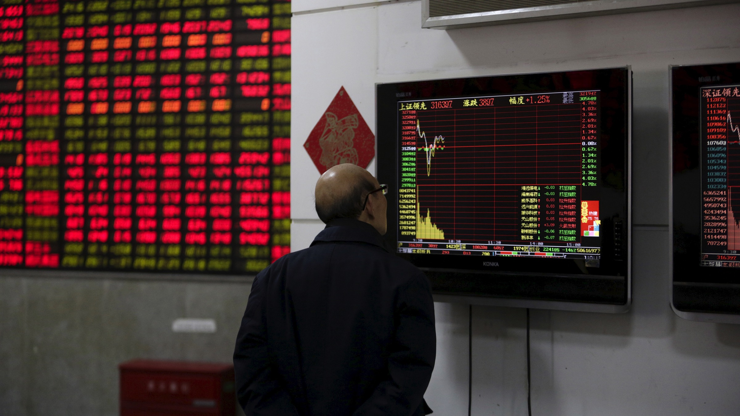 An investor looks at a screen showing stock information at a brokerage house in Shanghai, China, January 8, 2016. China's major stock indexes opened higher on Friday after Beijing ditched a circuit breaker mechanism that halted trading twice this week when share prices tumbled and had been blamed for exacerbating the market sell-offs.   - RTX21HTH