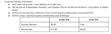 Inside Instacart's fraught and misguided quest to become the