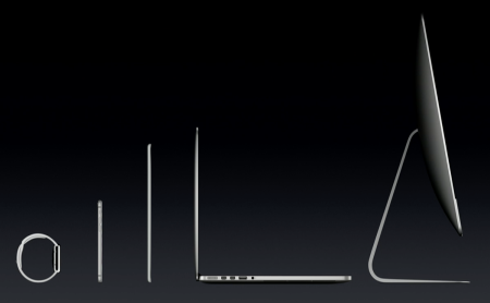 apple product lineup october 2014