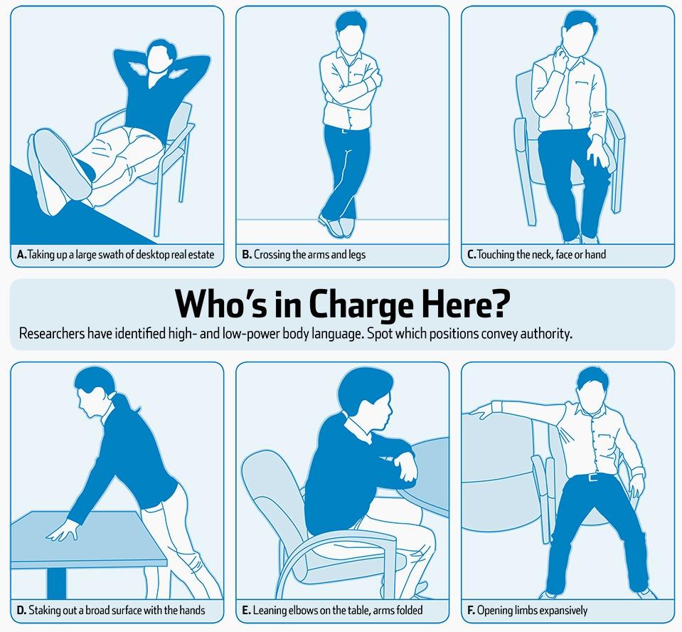 body language images