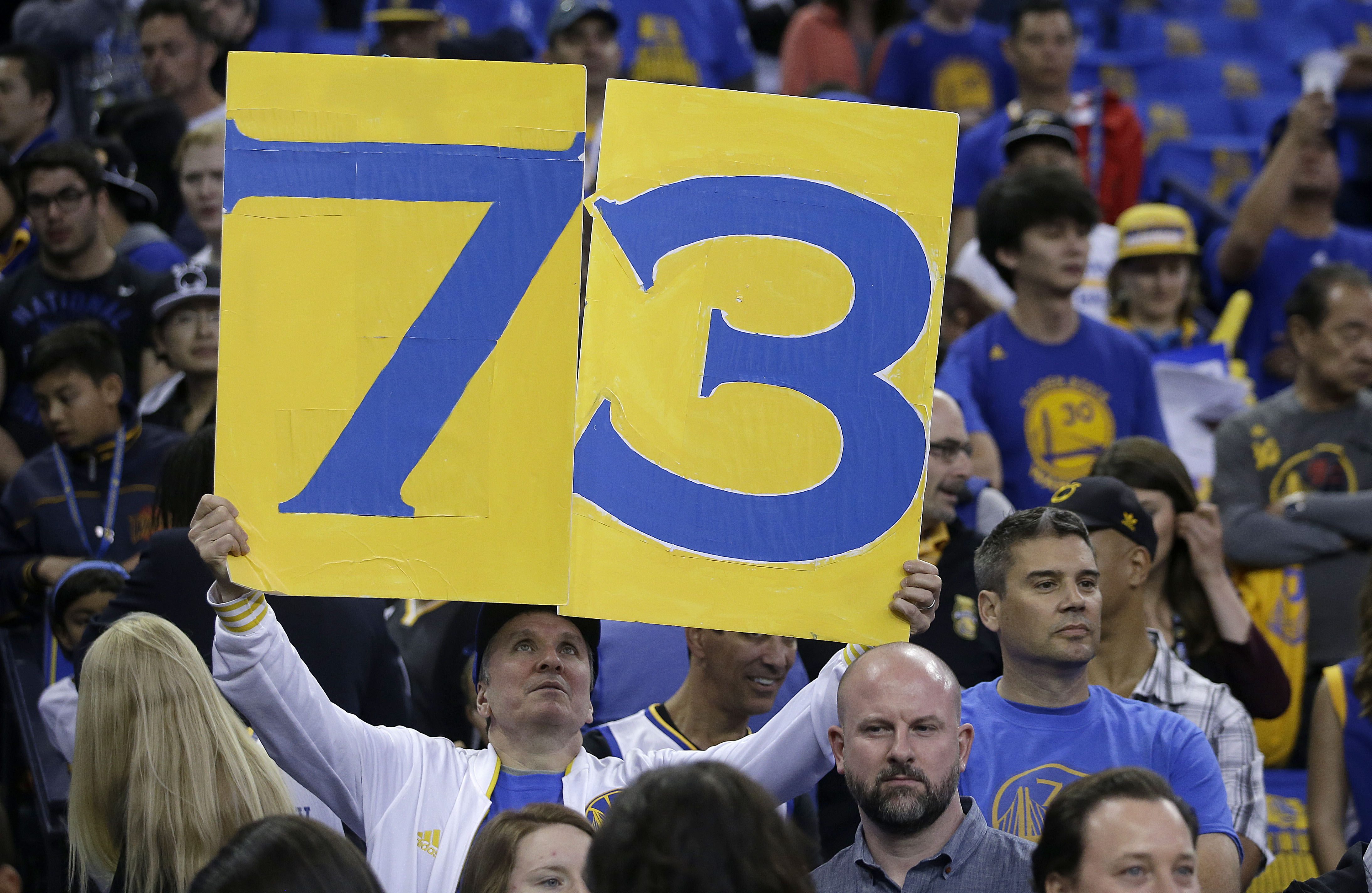 A Golden State Warriors fan holds up a 73 sign before an NBA basketball game between the Warriors and the Memphis Grizzlies in Oakland, Calif., Wednesday, April 13, 2016. The Warriors had 72 wins heading into their final regular-season game, the same number of wins as the 1995-1996 Chicago Bulls.