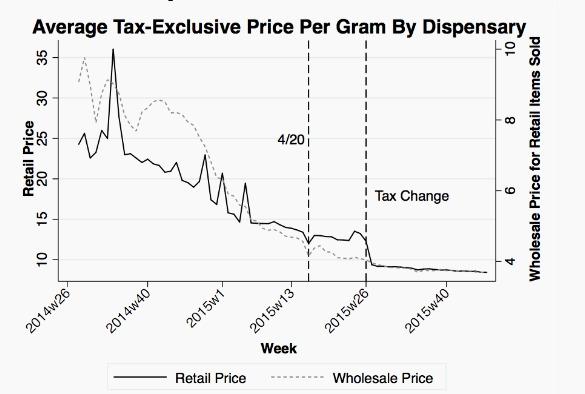 prohibition – Quartz