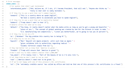 When programmers get weird: The funniest code projects on