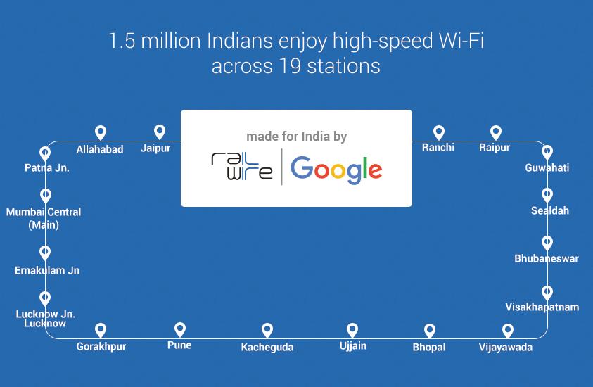 Google-India-internet