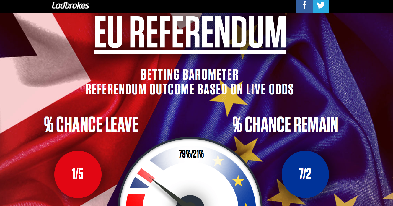 Betting odds referendum betting craps all the way across
