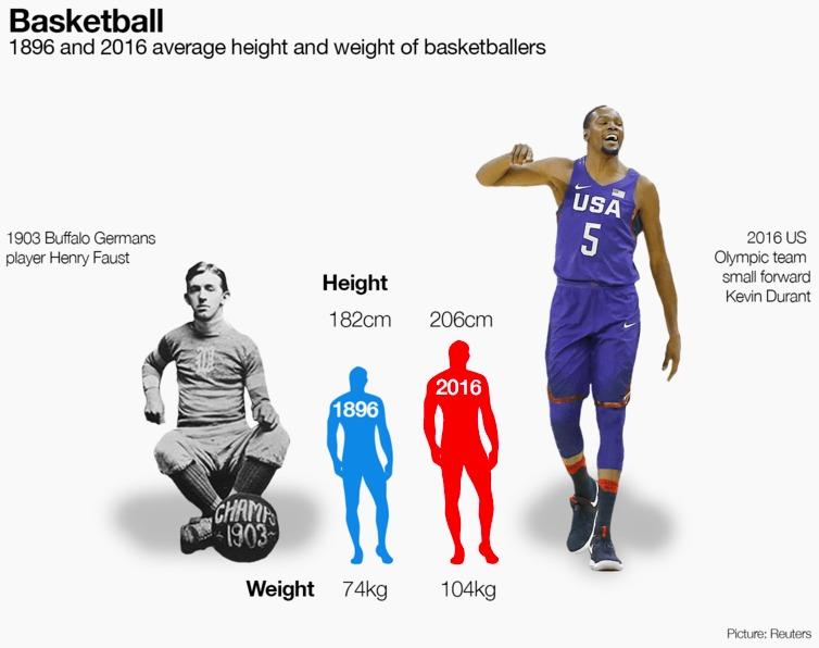Image for men's basketball