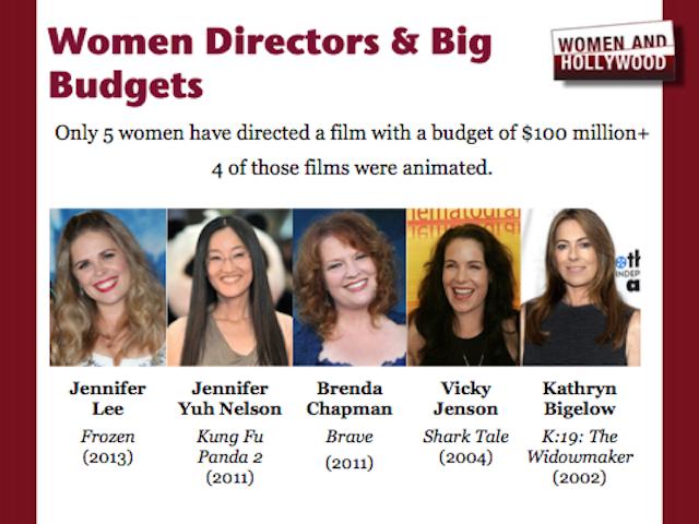 womendirectors_bigbudgets