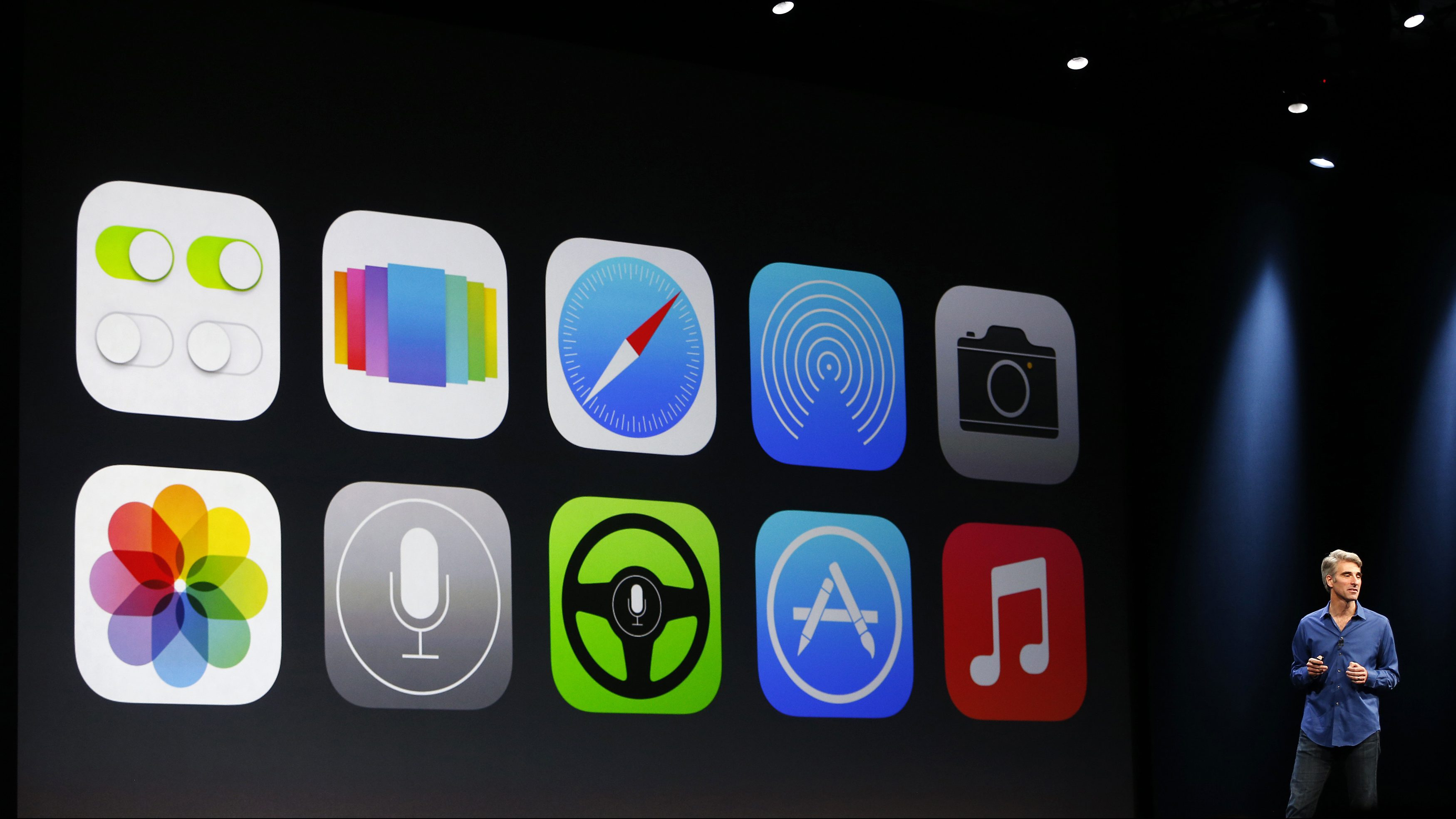 New Apple iOS 7 features are displayed on screen during Apple Worldwide Developers Conference (WWDC) 2013 in San Francisco, California June 10, 2013.