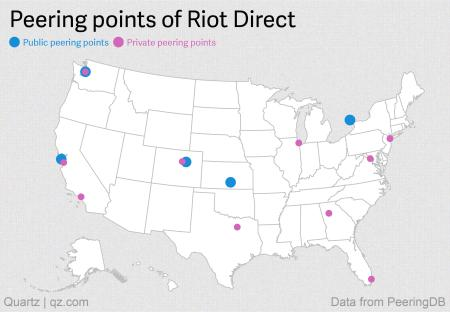 A map shows the locations of Riot Games public and private connections.