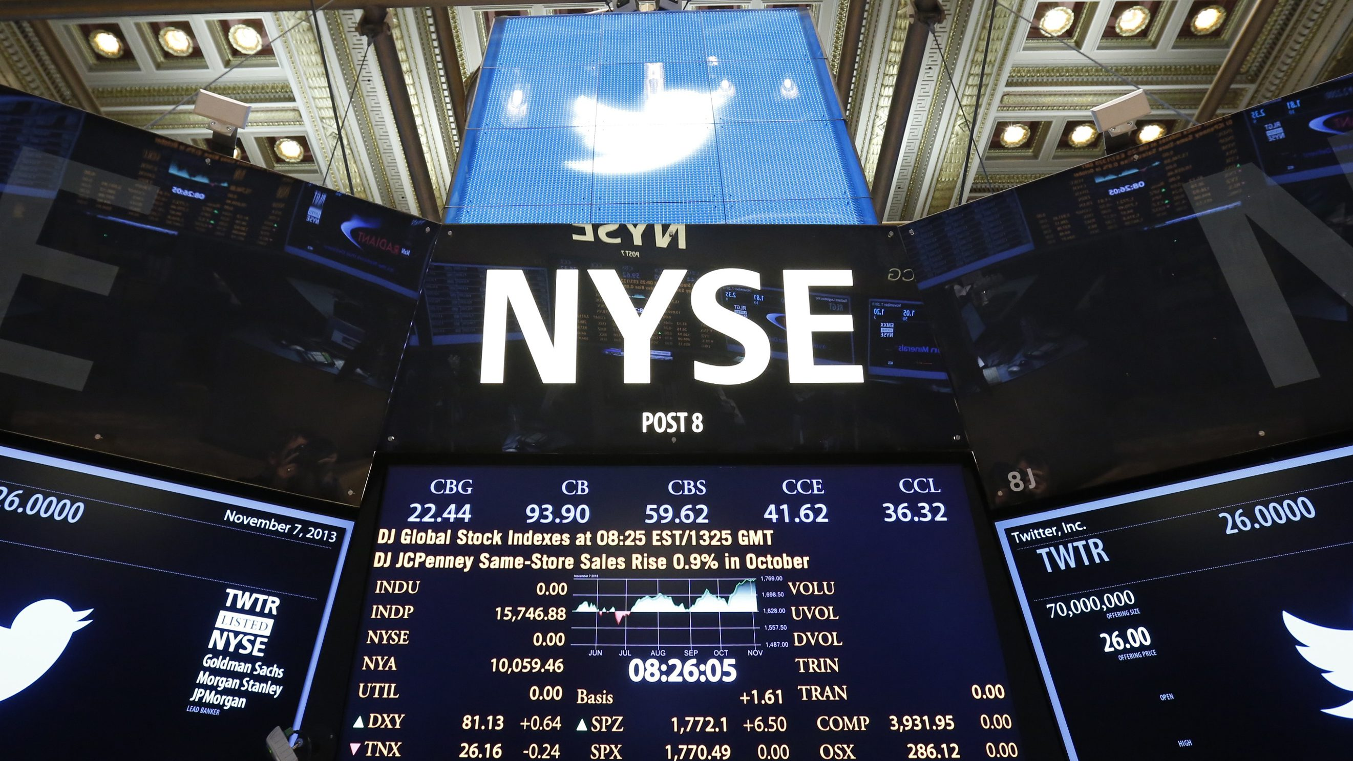 The Twitter logo is seen on the floor before the company's IPO at the New York Stock Exchange in New York