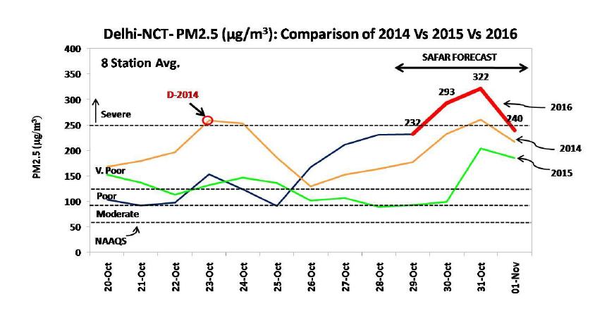 India-New-Delhi-pollution-diwali