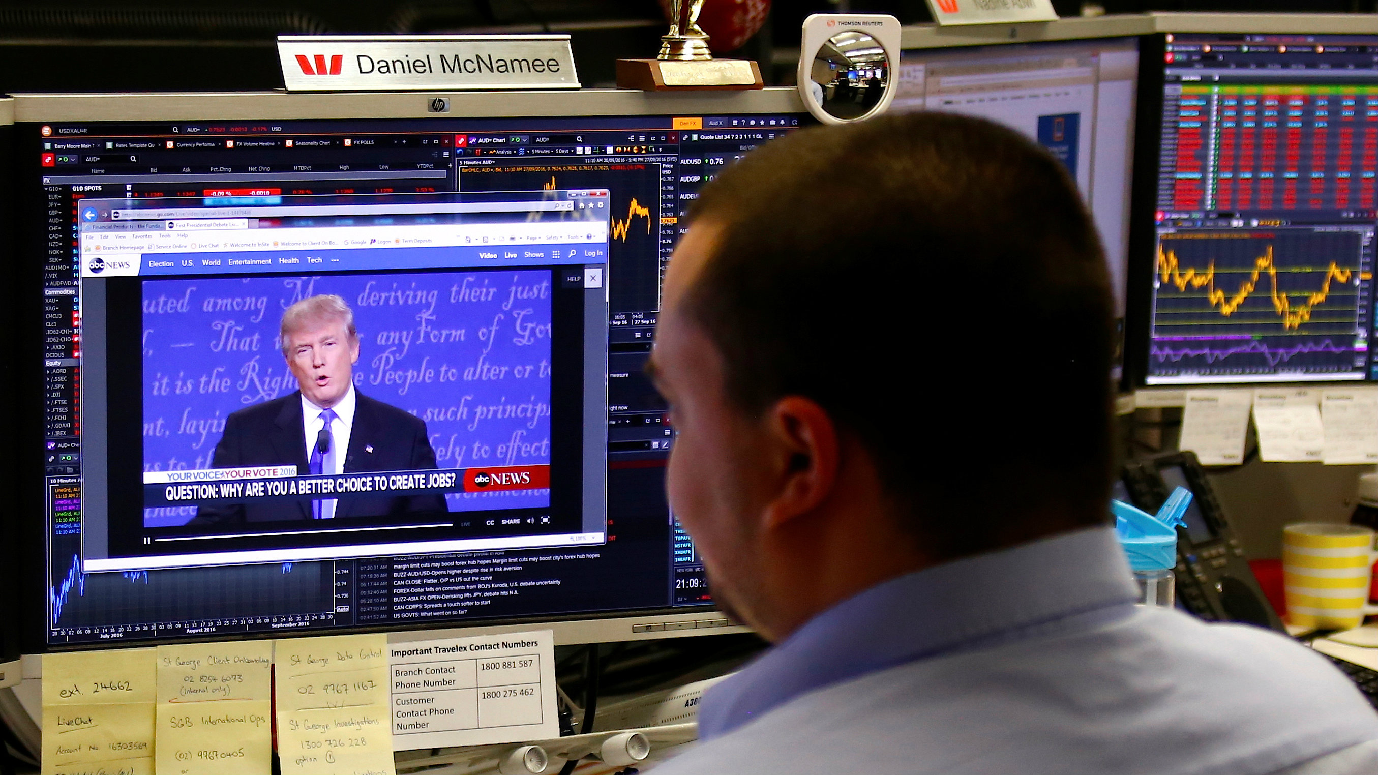 Trader Daniel McNamee talks on the phone on the dealing floor of Australia's Westpac Bank in Sydney, Australia, September 27, 2016, as Republican U.S. presidential nominee Donald Trump is displayed on his screen speaking during the first presidential debate with Democratic U.S. presidential nominee Hillary Clinton.