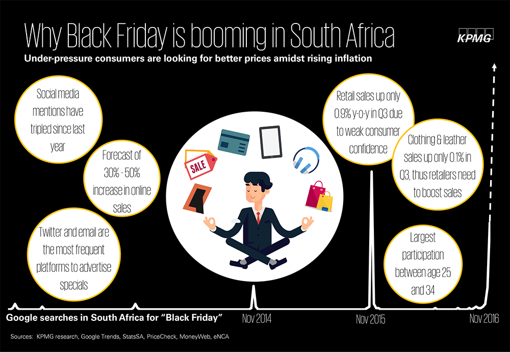 Black Friday in Africa