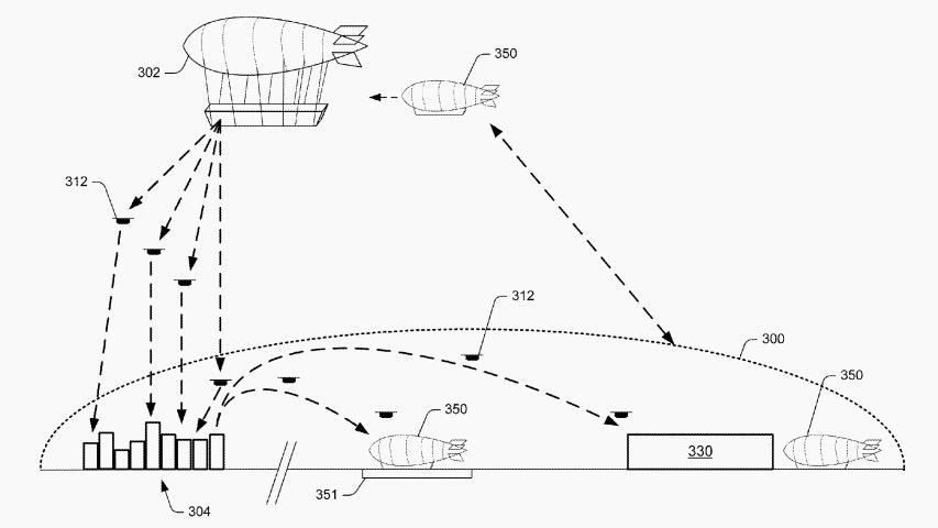 amazon patent AFC