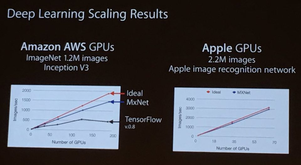 GPU comparisons.