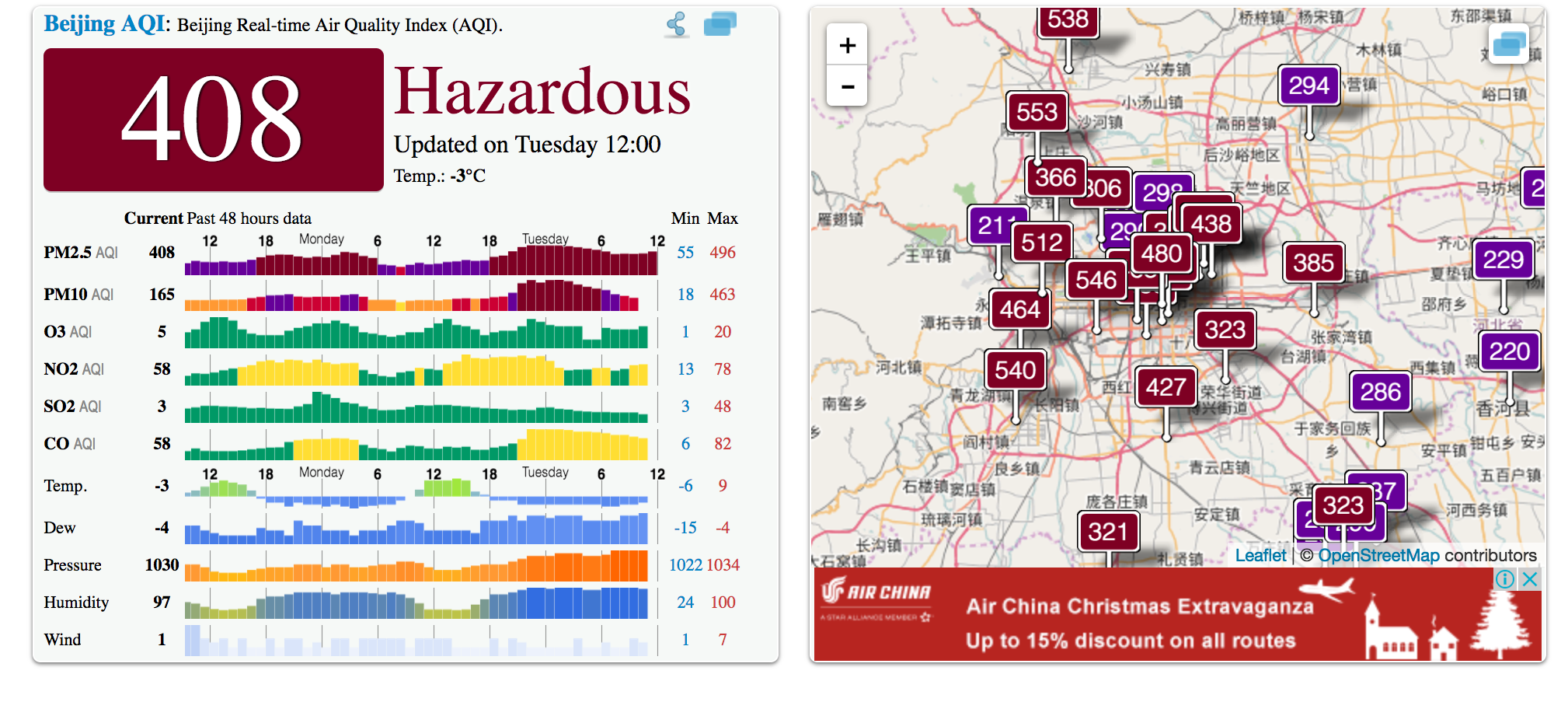 Beijing smog is so serious that the PM 2.5 has been maintaining in a hazardous level for days.