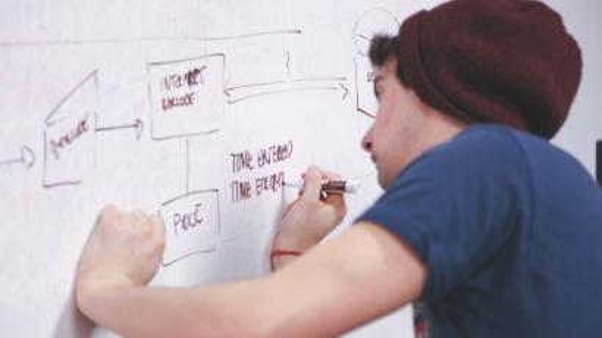 Whiteboard tech coding code interview
