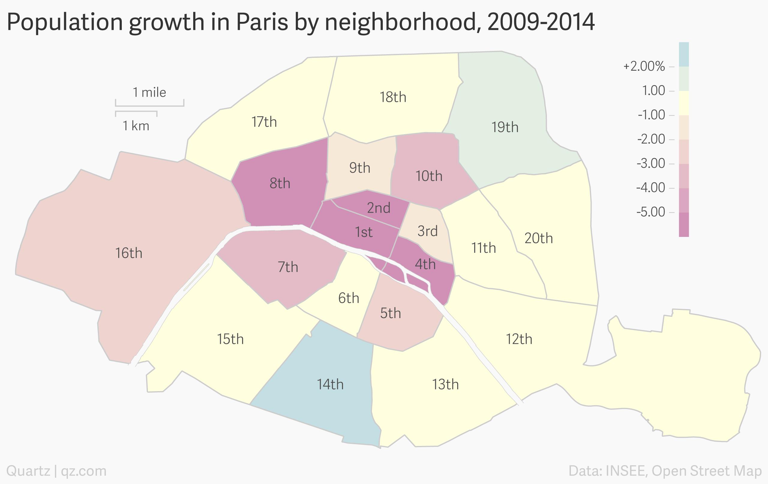 paris-population-insee