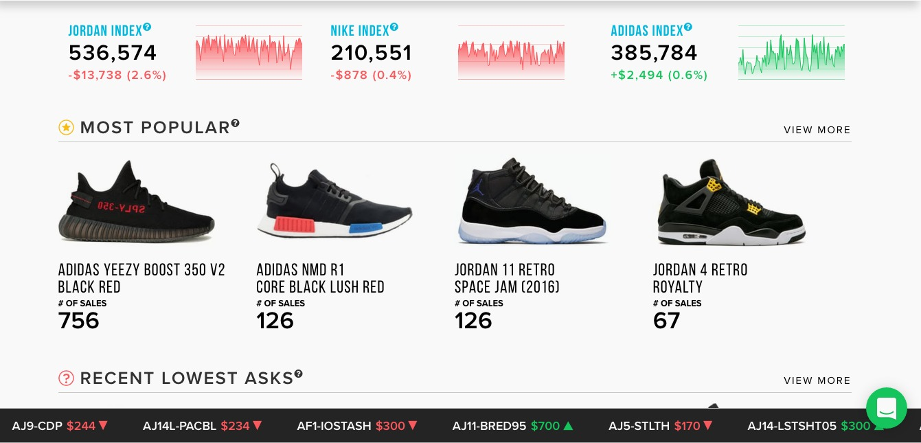 """3c113113465f5 Mark Wahlberg and Steve Case are two of the many star investors in a """"stock  market for sneakers"""""""