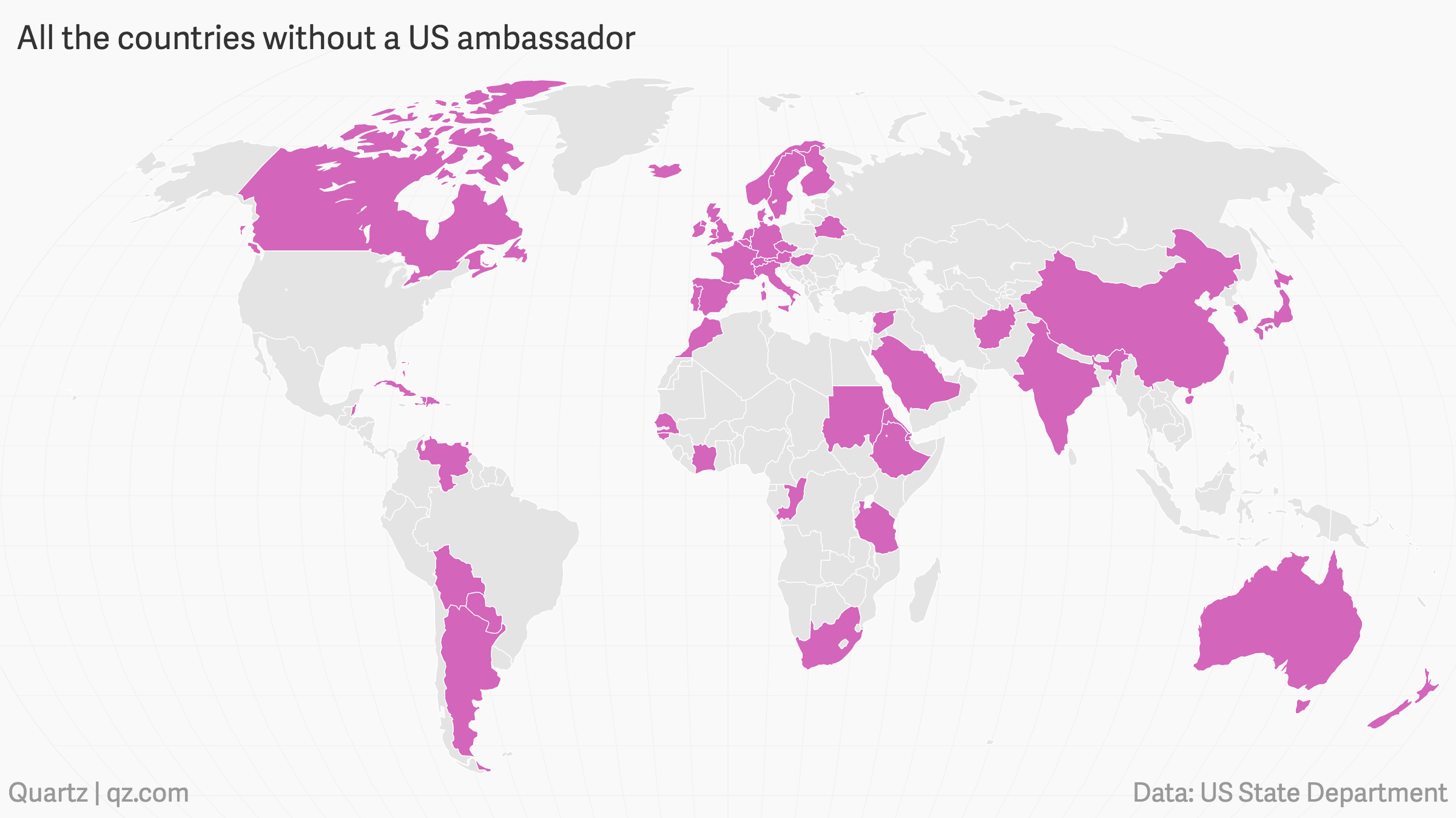 All the countries without a US ambassador