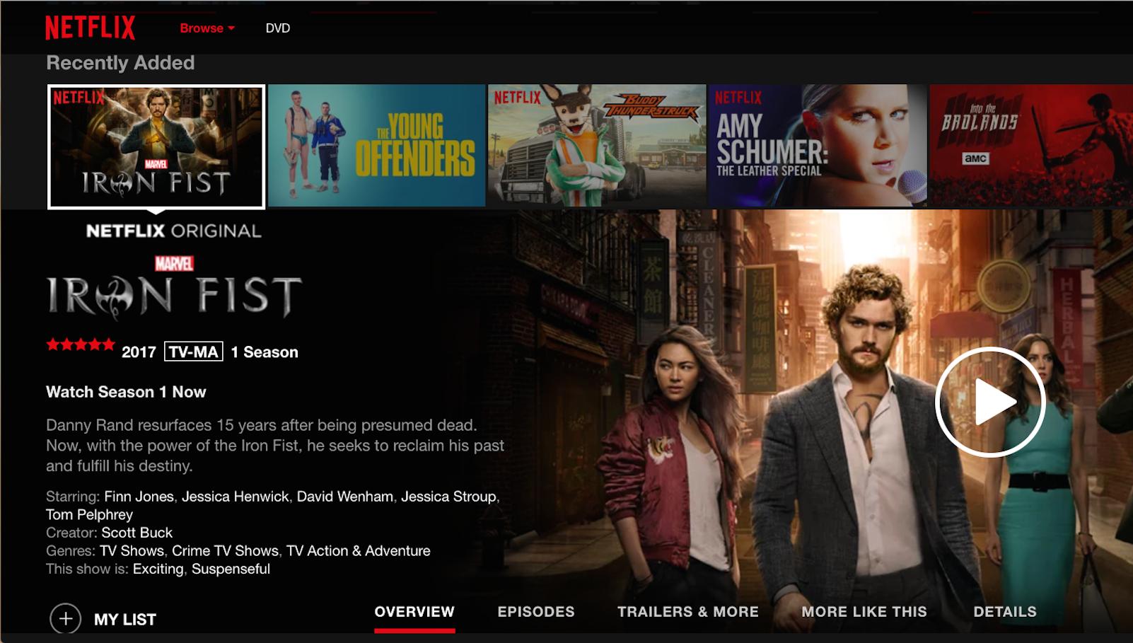 Netflix stars