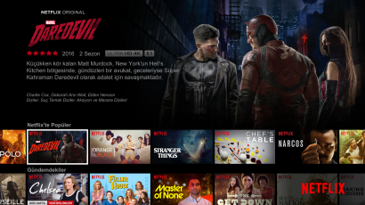 Netflix (NFLX) says English won't be its primary viewing language