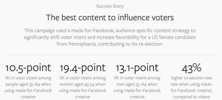 votes and facebook
