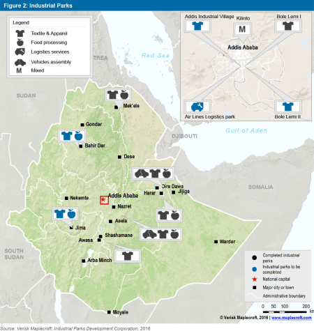 Industrial parks in Ethiopia