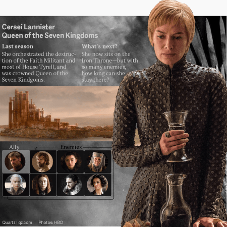 cersei lannister game of thrones trading card