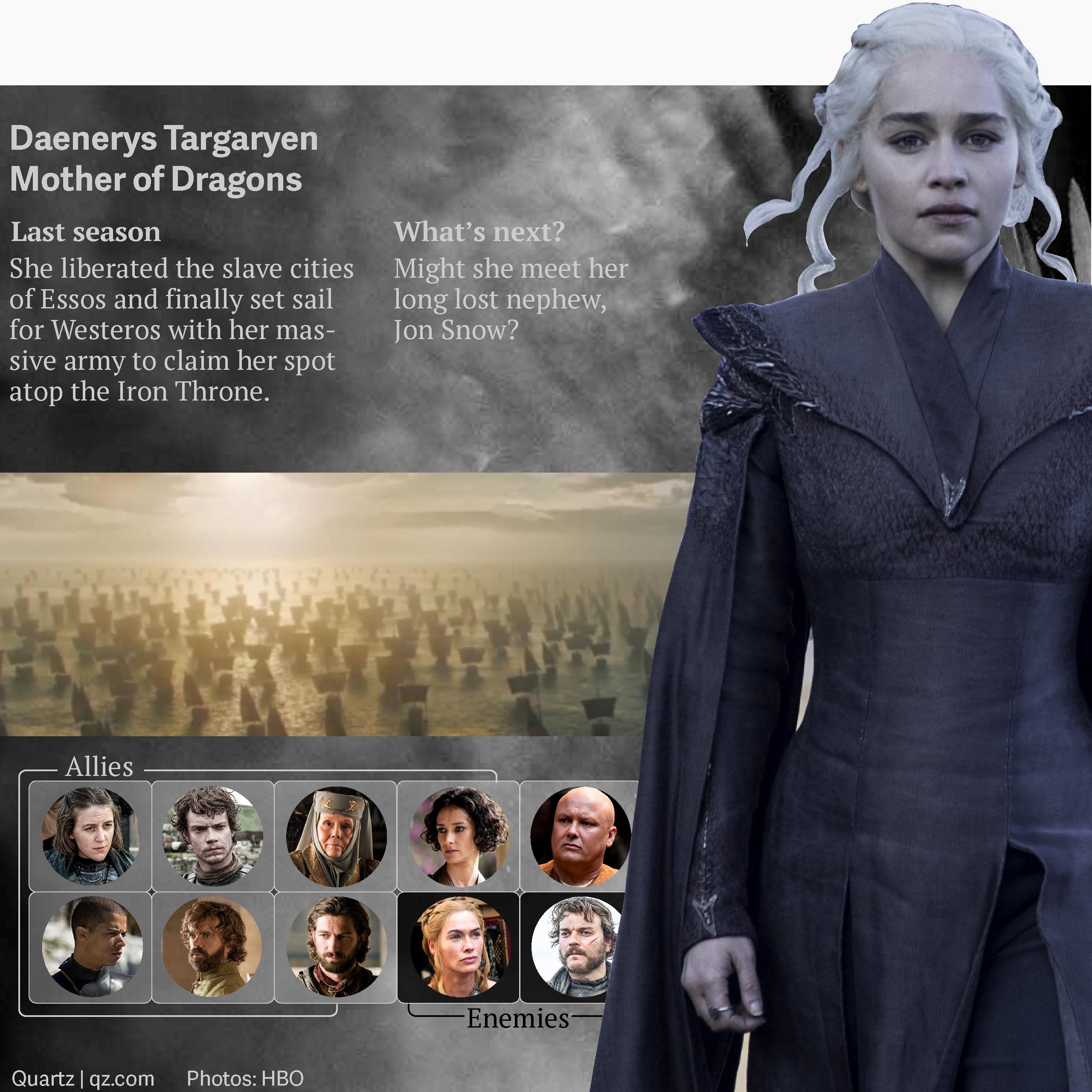 daenerys targaryen game of thrones trading card