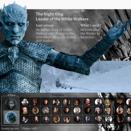 night king game of thrones trading card