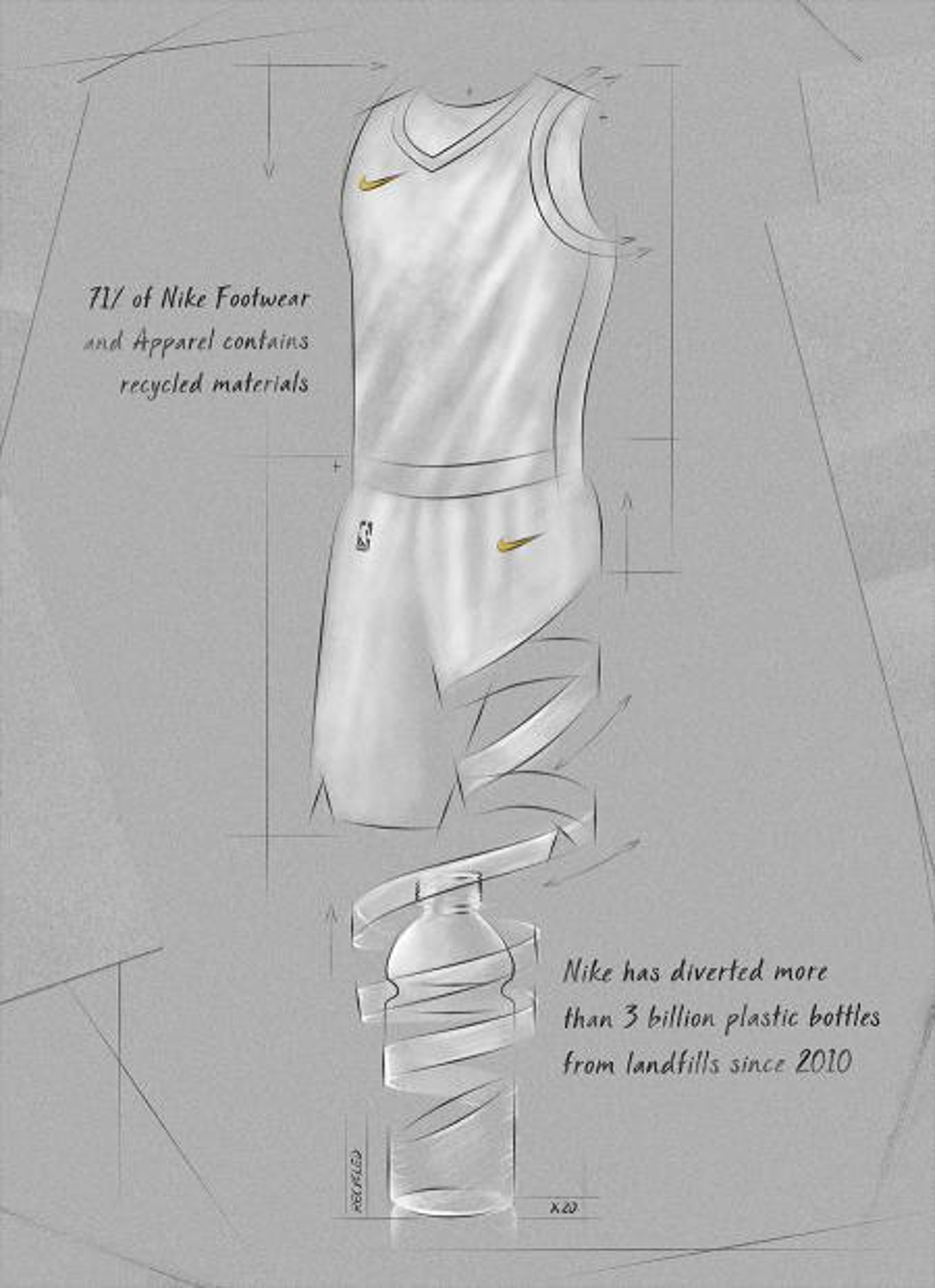 2248bb11490f Nike revealed the new 2017-2018 NBA uniforms