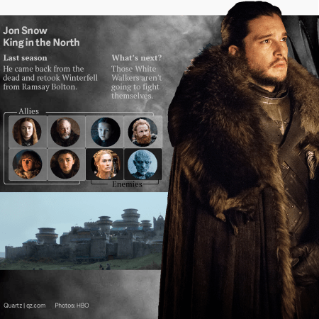 jon snow game of thrones trading card