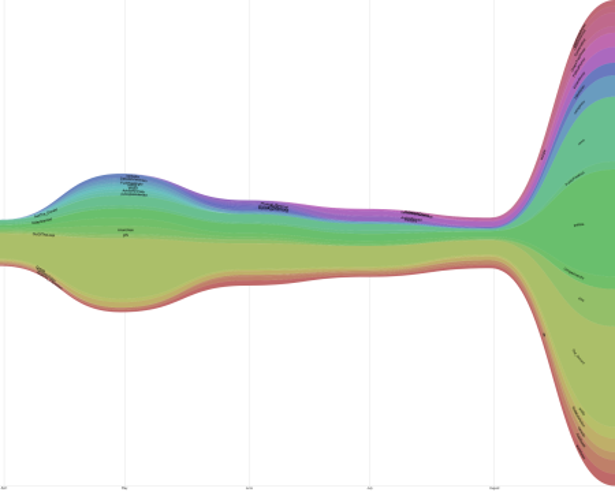 alt left graph