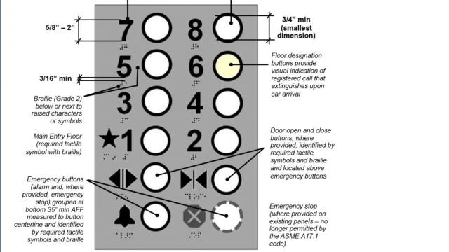 Elevator Buttons Quartz Obsession Quartz