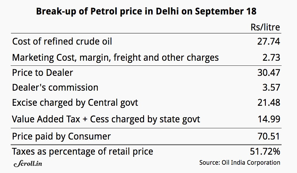 What Could The Government Potentially Do About Soaring Prices