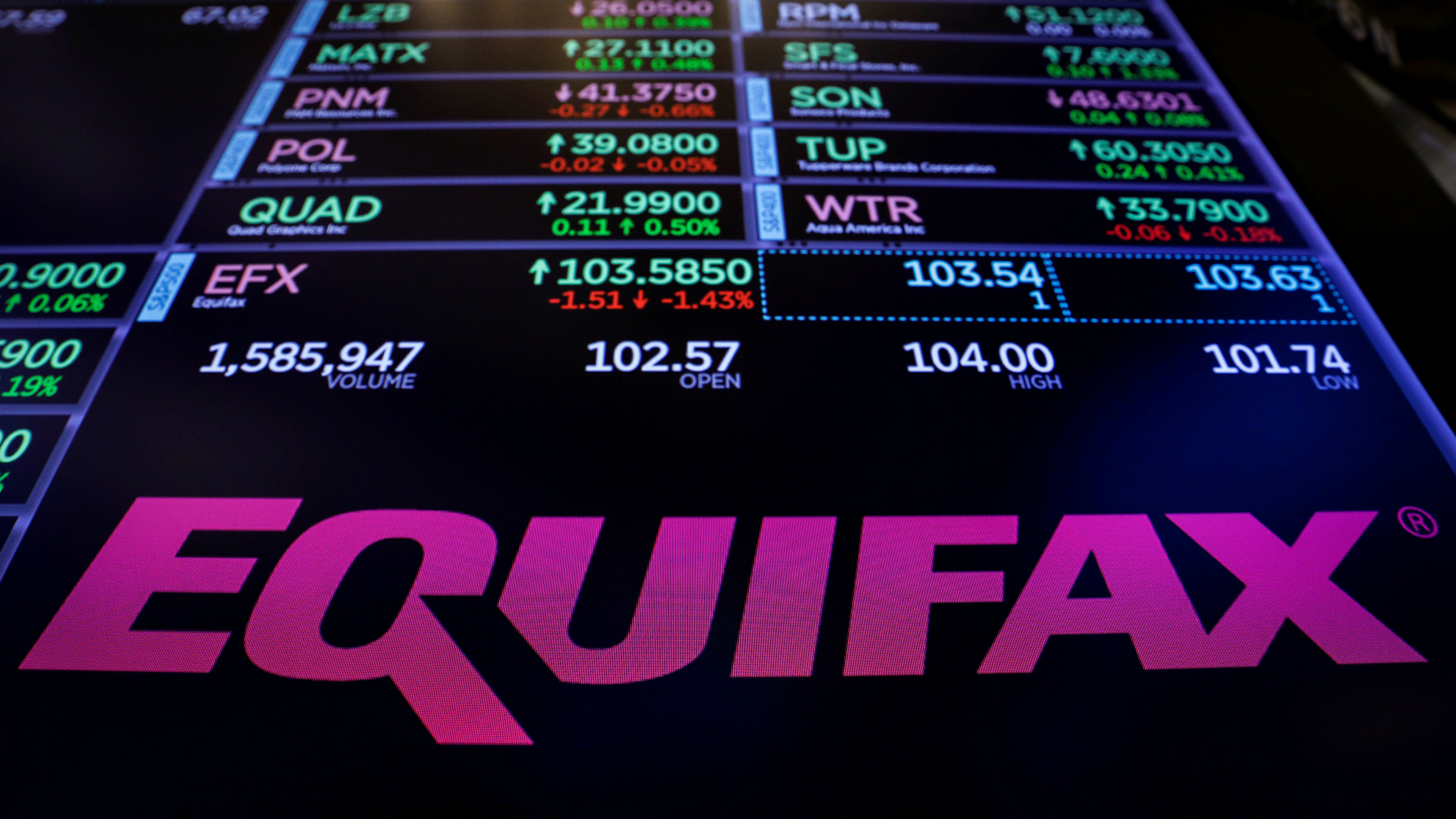 The logo and trading information for Credit reporting company Equifax Inc. are displayed on a screen on the floor of the New York Stock Exchange (NYSE) in New York, U.S., September 26, 2017.