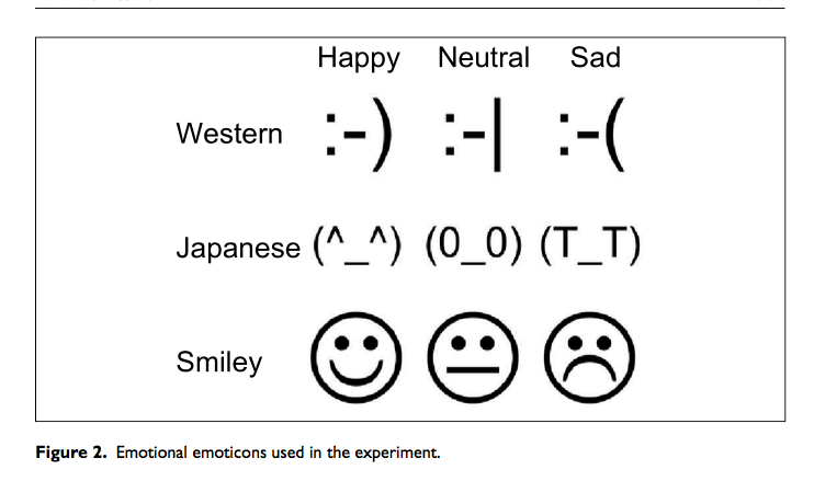 Emoticons Are Understood Differently By Different Cultures Quartz