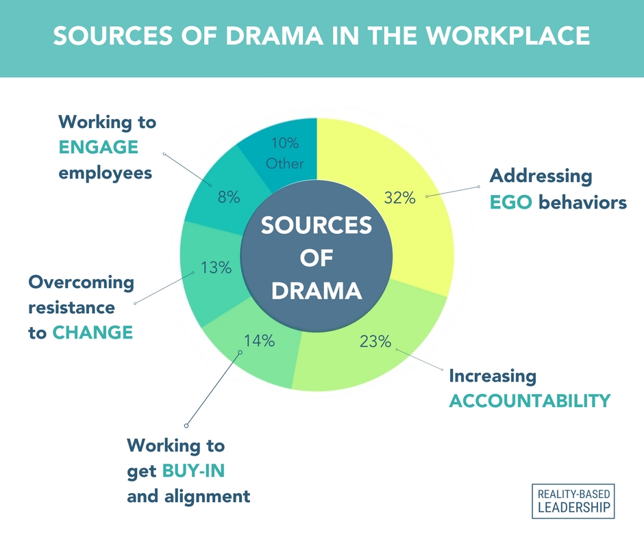 Sources of Drama graphic only-FINAL (1)