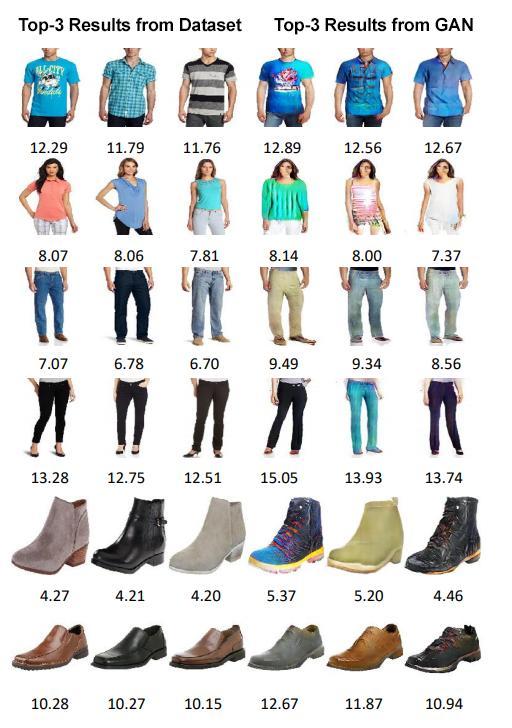 Fashion AI images.