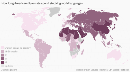 Which are the hardest languages to learn? Here is the answer