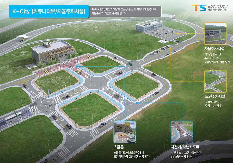 Plans for K-City, South Korea's self-driving car testing facility.