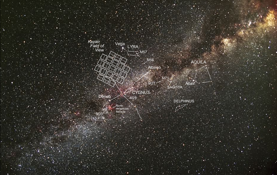 An image showing where Kepler is planet hunting.