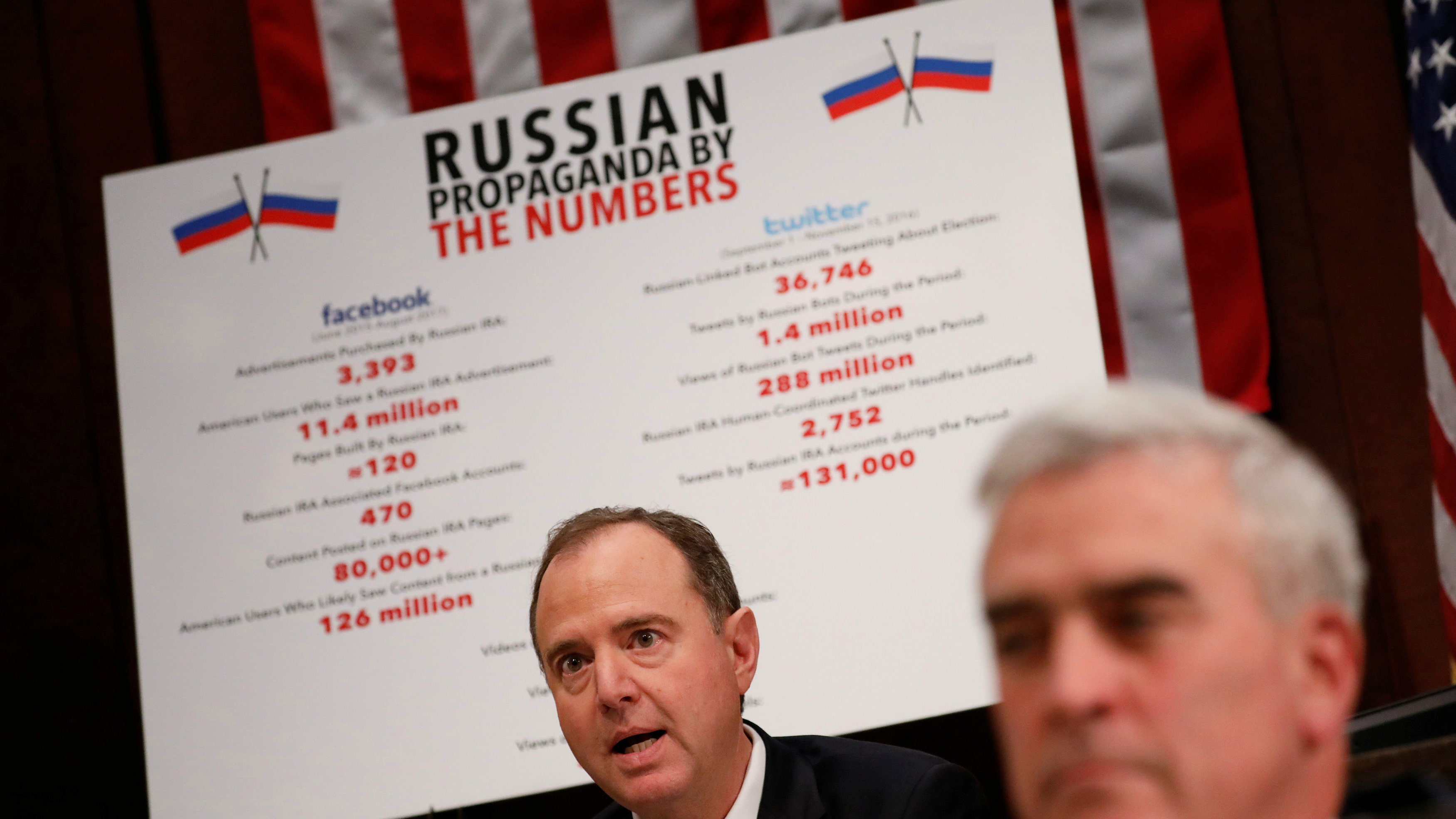 Facebook now says Russian disinfo reached 150 million Americans.