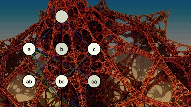 Algorithm over fractal.